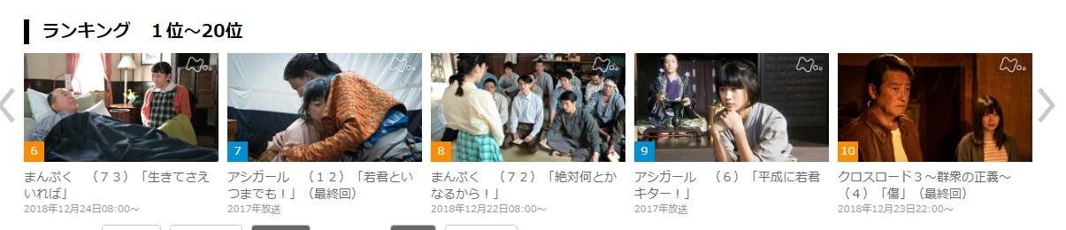 NHKオンデマンド・アシガール
